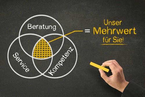 EnergyCare-steht-fuer-Beratung-Service-Kompetenz-Mehrwert