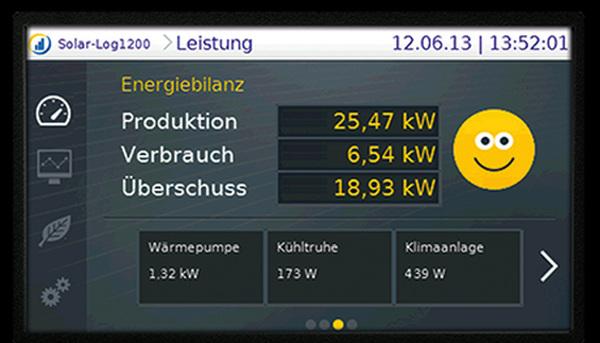 Solarlog eigenverbrauch